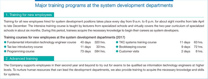 System Development Departments   Approaches   TKC Corporation   TKC