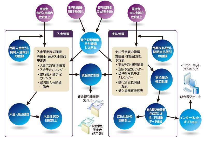 特長・機能 FEATURE / FUNCTION