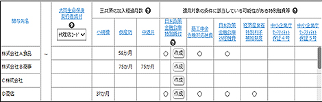 政策 公庫 融資 コロナ 日本 金融 新型コロナウイルスに関する相談窓口(国民生活事業)|日本政策金融公庫